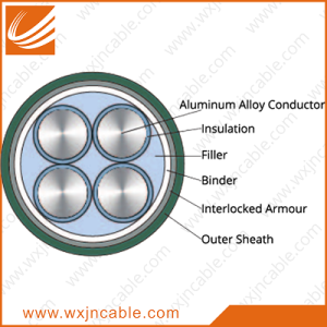 Aluminum Alloy Conductor(AAAC) XLPE Insulated Interlocked Armoured PVC Sheathed Power Cable 0.6/1kv