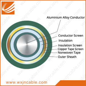 Aluminum Alloy Conductor(AAAC) XLPE Insulated PVC Sheathed Power Cable 3.6/6KV-26/35KV