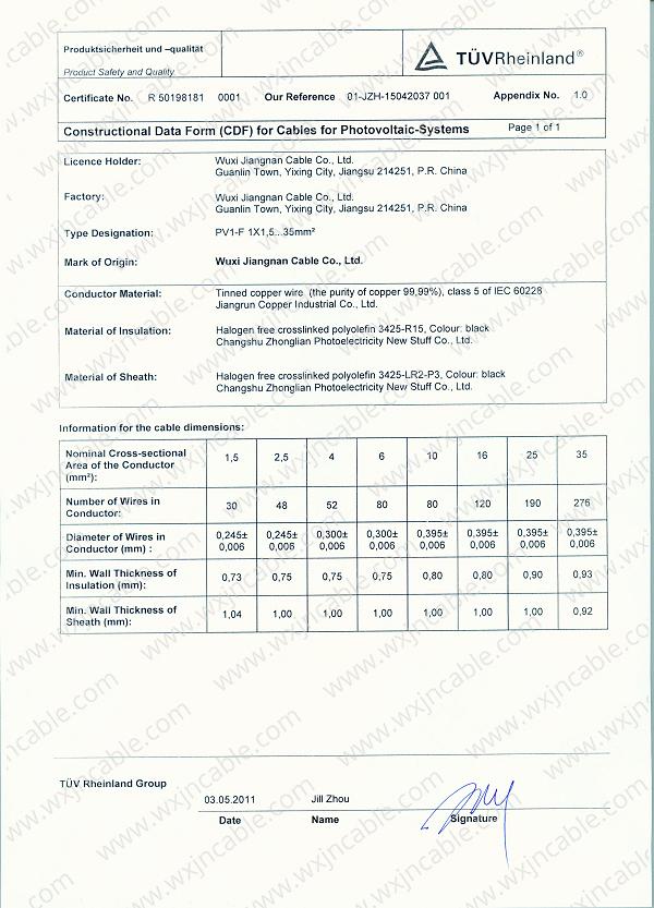 TUV Certificate 04